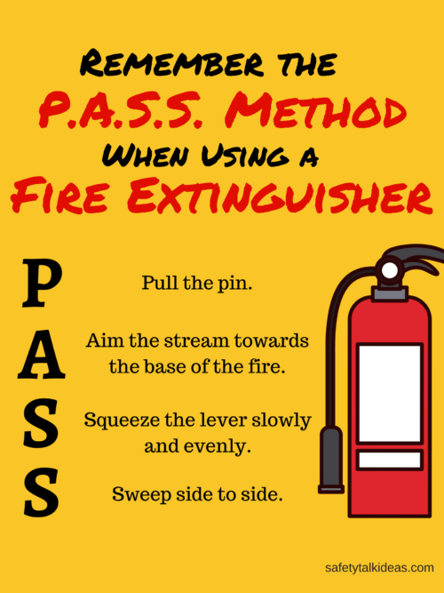 PASS Method Extinguisher Free Safety Poster Picture