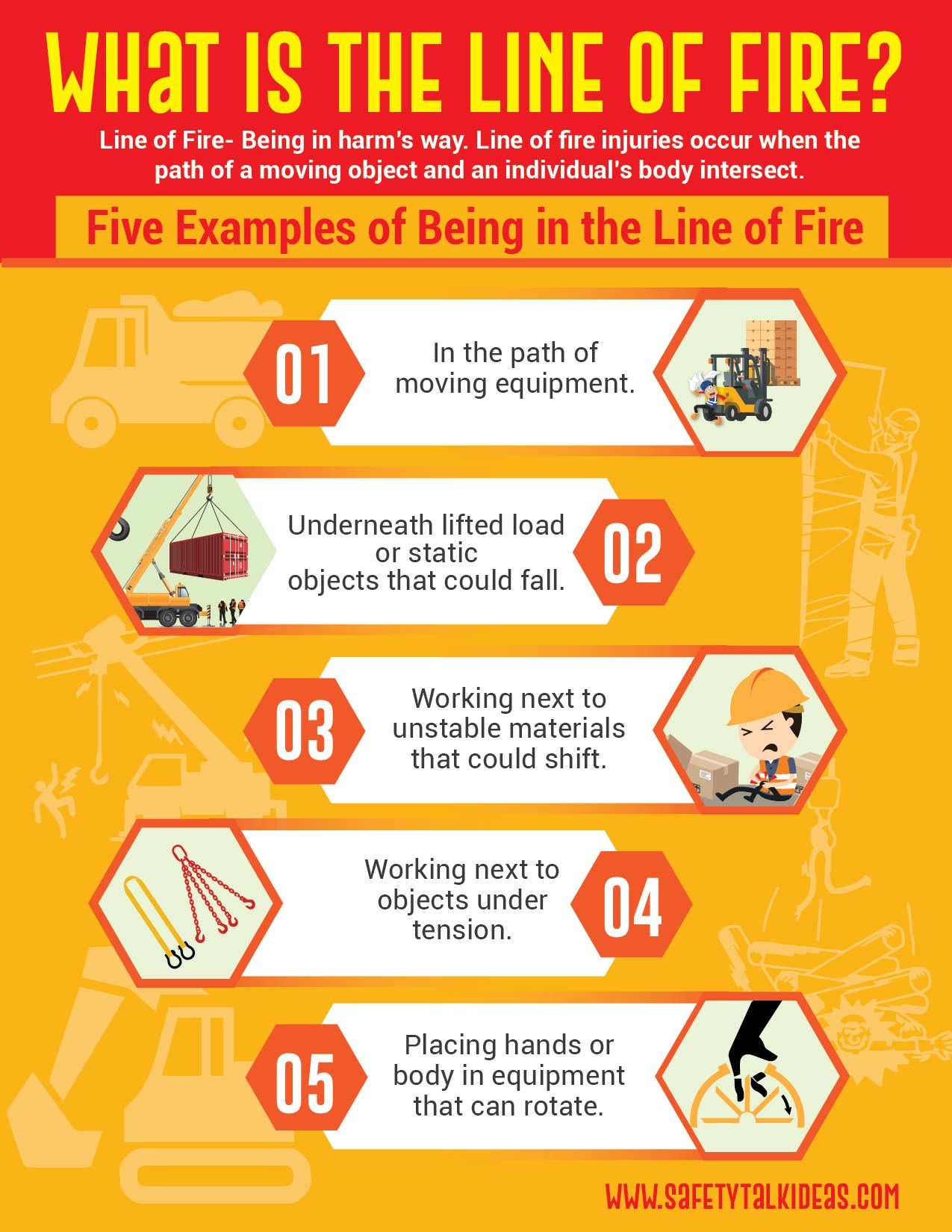 Line of Fire Hazards - Safety Talk Ideas